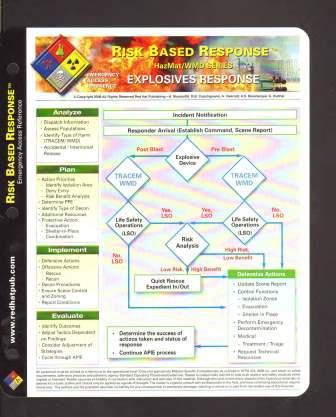 Risk Based Response, HazMat / WMD series